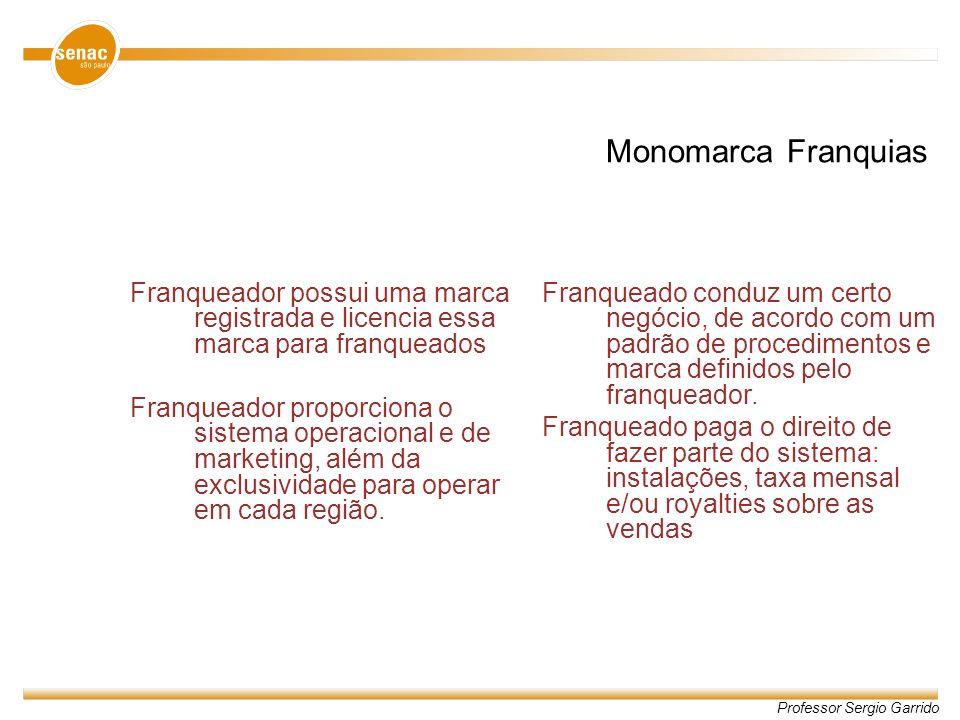 Professor Sergio Garrido Monomarca Franquias Franqueador possui uma marca registrada e licencia essa marca para franqueados Franqueador proporciona o