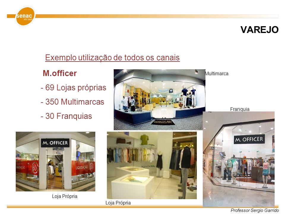 Professor Sergio Garrido Exemplo utilização de todos os canais VAREJO Loja Própria Franquia Multimarca M.officer - 69 Lojas próprias - 350 Multimarcas