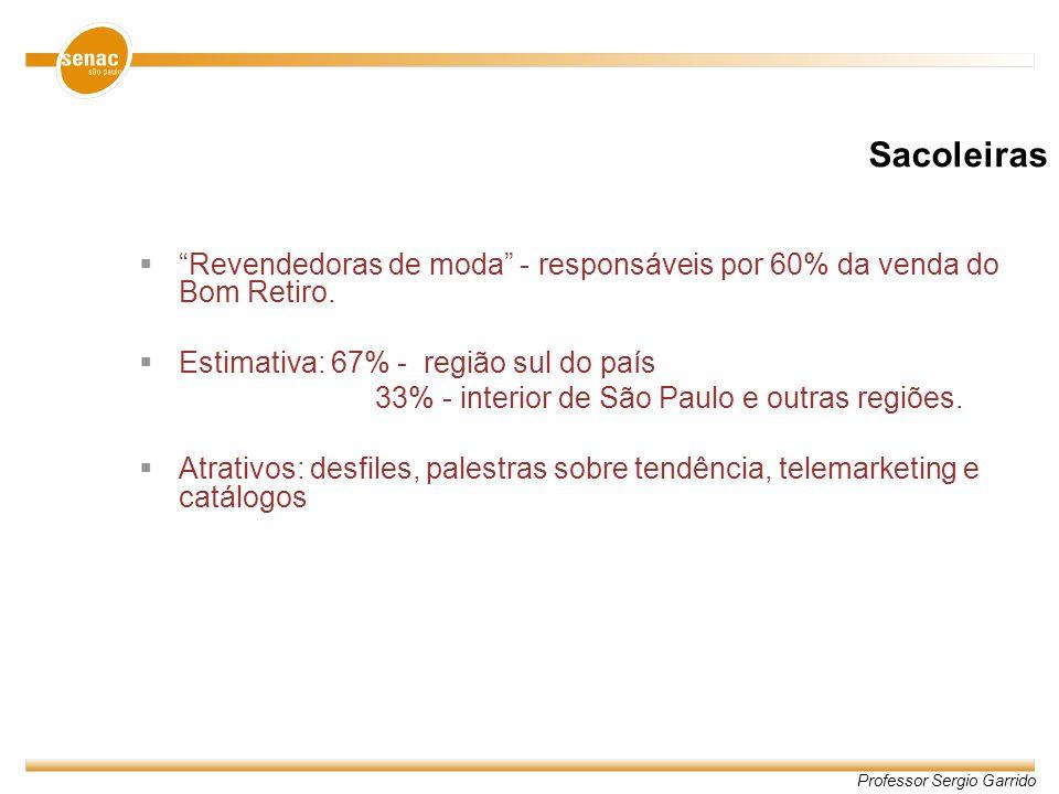 Professor Sergio Garrido Revendedoras de moda - responsáveis por 60% da venda do Bom Retiro. Estimativa: 67% - região sul do país 33% - interior de Sã