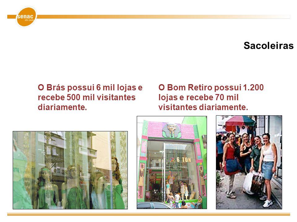 O Brás possui 6 mil lojas e recebe 500 mil visitantes diariamente. O Bom Retiro possui 1.200 lojas e recebe 70 mil visitantes diariamente. Sacoleiras