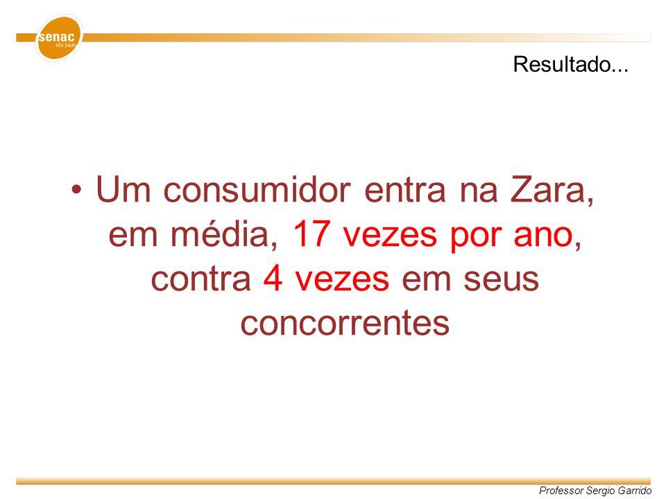 Professor Sergio Garrido Resultado... Um consumidor entra na Zara, em média, 17 vezes por ano, contra 4 vezes em seus concorrentes