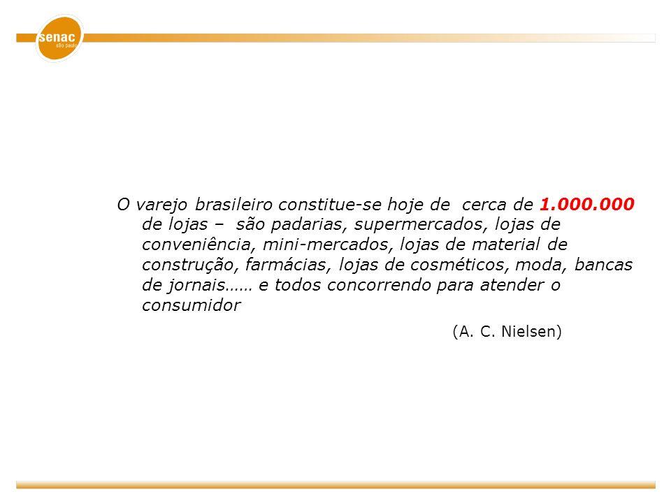 O varejo brasileiro constitue-se hoje de cerca de 1.000.000 de lojas – são padarias, supermercados, lojas de conveniência, mini-mercados, lojas de mat