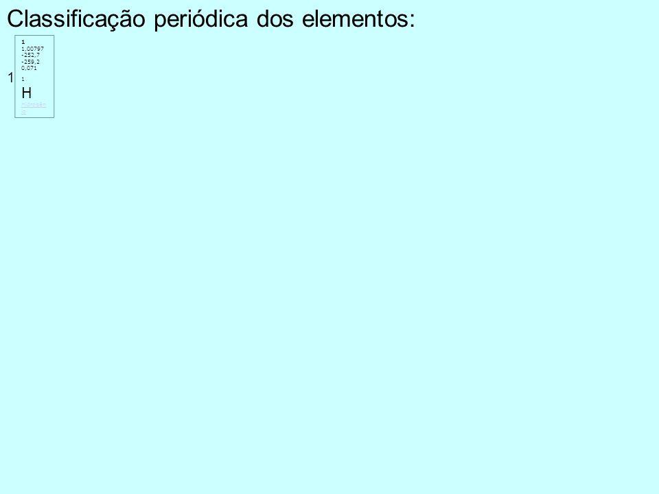Classificação periódica dos elementos: 1 1 1,00797 -252,7 -259,2 0,071 1 H Hidrogên io Hidrogên io * Clique no nome do elemento químico, para você ver