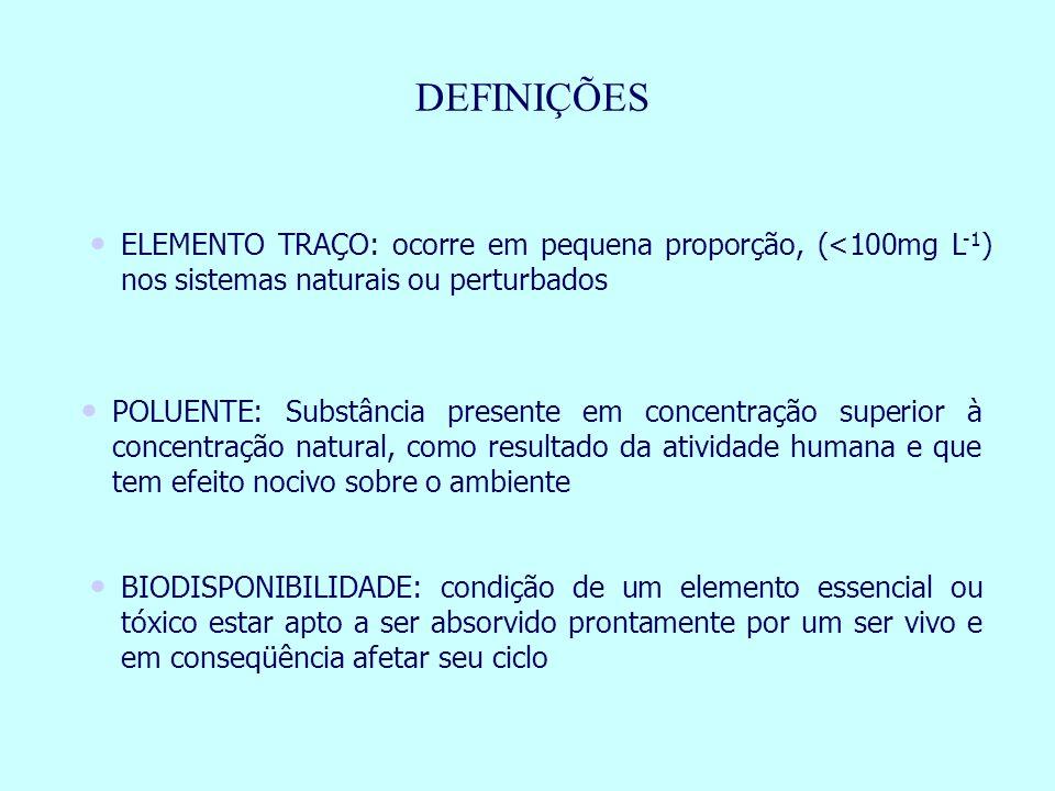 DEFINIÇÕES ELEMENTO TRAÇO: ocorre em pequena proporção, (<100mg L -1 ) nos sistemas naturais ou perturbados POLUENTE: Substância presente em concentra