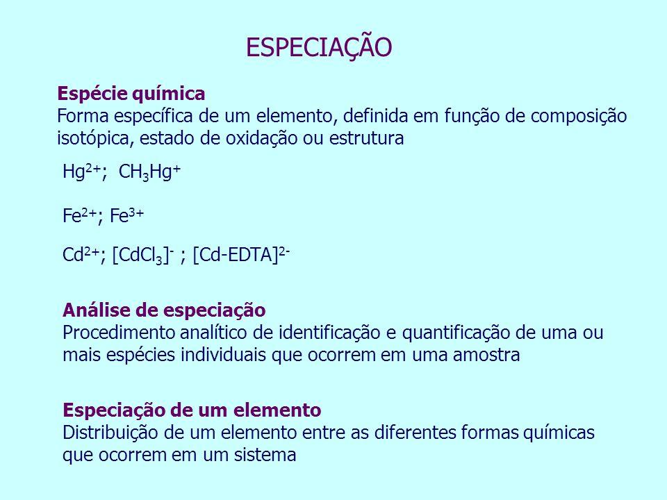 ESPECIAÇÃO Espécie química Forma específica de um elemento, definida em função de composição isotópica, estado de oxidação ou estrutura Fe 2+ ; Fe 3+