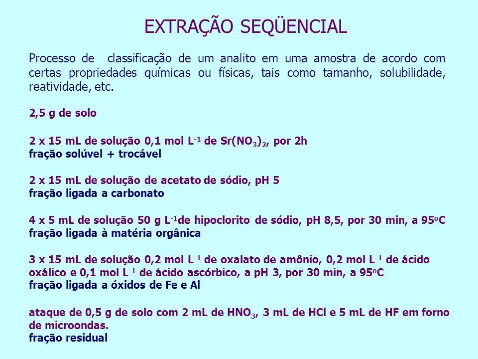 Processo de classificação de um analito em uma amostra de acordo com certas propriedades químicas ou físicas, tais como tamanho, solubilidade, reativi