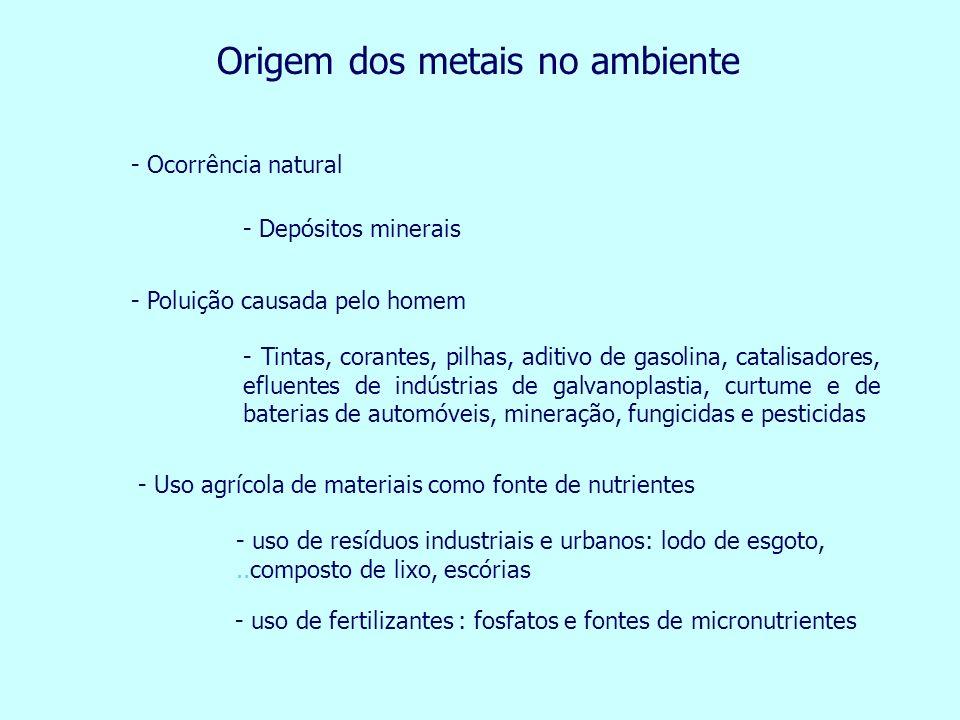 - uso de resíduos industriais e urbanos: lodo de esgoto,..composto de lixo, escórias - uso de fertilizantes : fosfatos e fontes de micronutrientes Ori