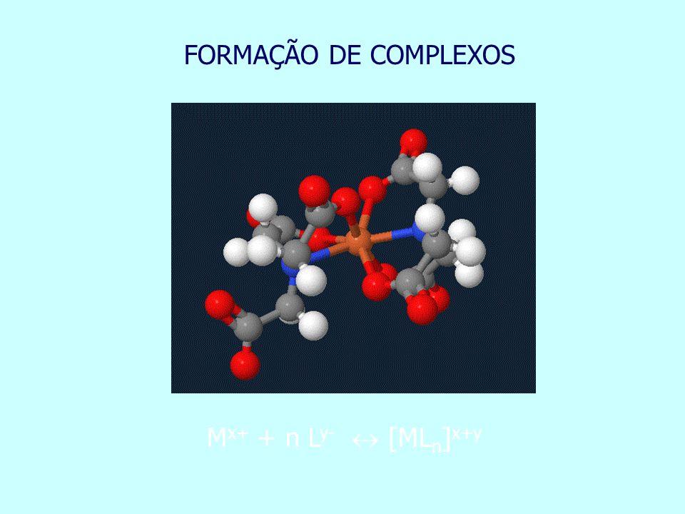 FORMAÇÃO DE COMPLEXOS M x+ + n L y- [ML n ] x+y