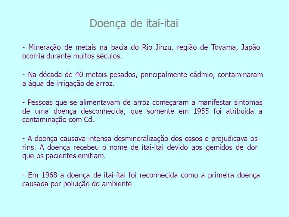 - Em 1968 a doença de itai-ítai foi reconhecida como a primeira doença causada por poluição do ambiente Doença de itai-itai - Mineração de metais na b