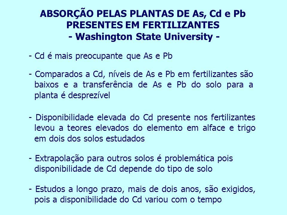 ABSORÇÃO PELAS PLANTAS DE As, Cd e Pb PRESENTES EM FERTILIZANTES - Washington State University - - Cd é mais preocupante que As e Pb - Disponibilidade