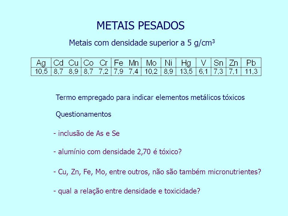 Metais com densidade superior a 5 g/cm 3 METAIS PESADOS - qual a relação entre densidade e toxicidade? - inclusão de As e Se - alumínio com densidade