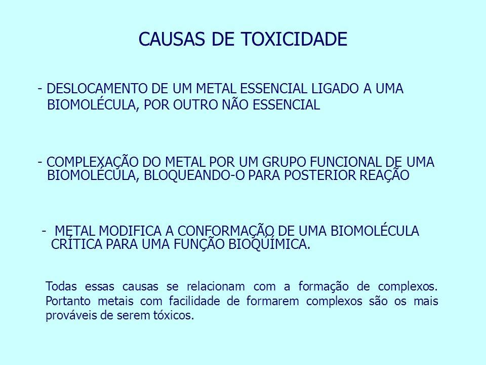 - COMPLEXAÇÃO DO METAL POR UM GRUPO FUNCIONAL DE UMA BIOMOLÉCULA, BLOQUEANDO-O PARA POSTERIOR REAÇÃO - METAL MODIFICA A CONFORMAÇÃO DE UMA BIOMOLÉCULA