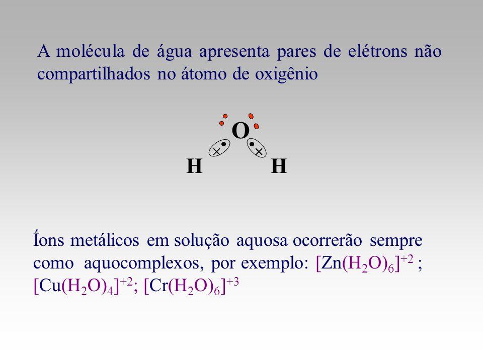 A molécula de água apresenta pares de elétrons não compartilhados no átomo de oxigênio Íons metálicos em solução aquosa ocorrerão sempre como aquocomp