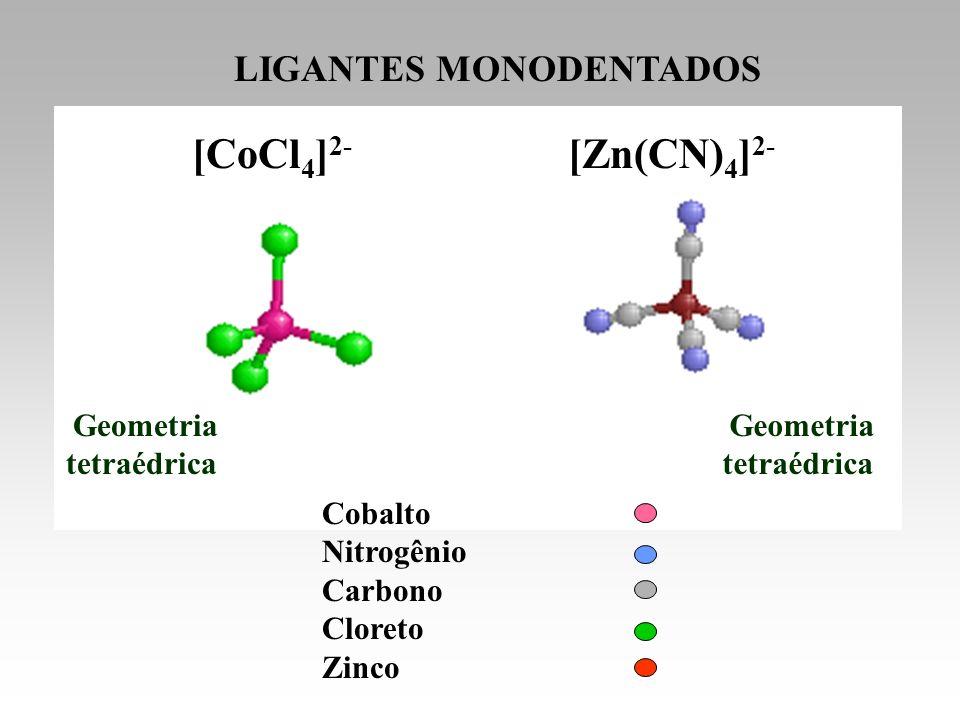 [Zn(CN) 4 ] 2- [CoCl 4 ] 2- Cobalto Nitrogênio Carbono Cloreto Zinco LIGANTES MONODENTADOS Geometria tetraédrica Geometria tetraédrica