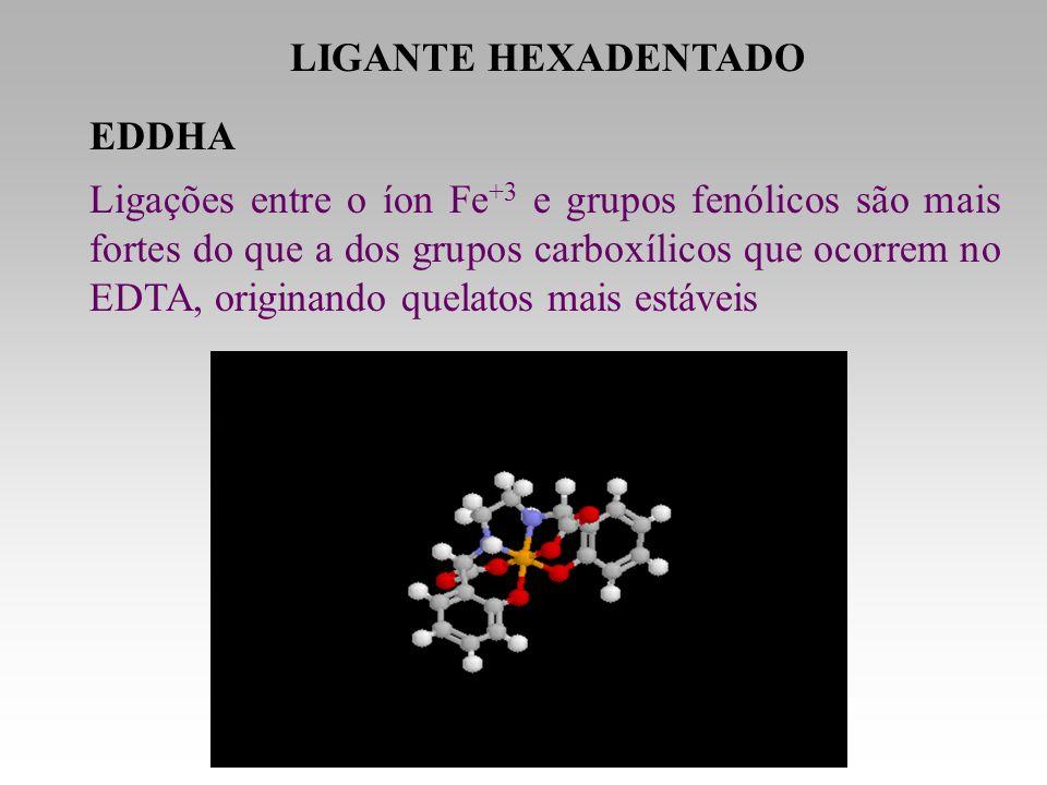 LIGANTE HEXADENTADO EDDHA Ligações entre o íon Fe +3 e grupos fenólicos são mais fortes do que a dos grupos carboxílicos que ocorrem no EDTA, originan