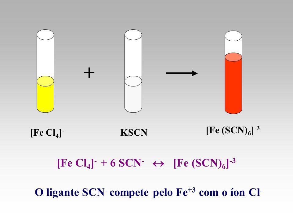 [Fe Cl 4 ] - KSCN [Fe (SCN) 6 ] -3 + [Fe Cl 4 ] - + 6 SCN - [Fe (SCN) 6 ] -3 O ligante SCN - compete pelo Fe +3 com o íon Cl -