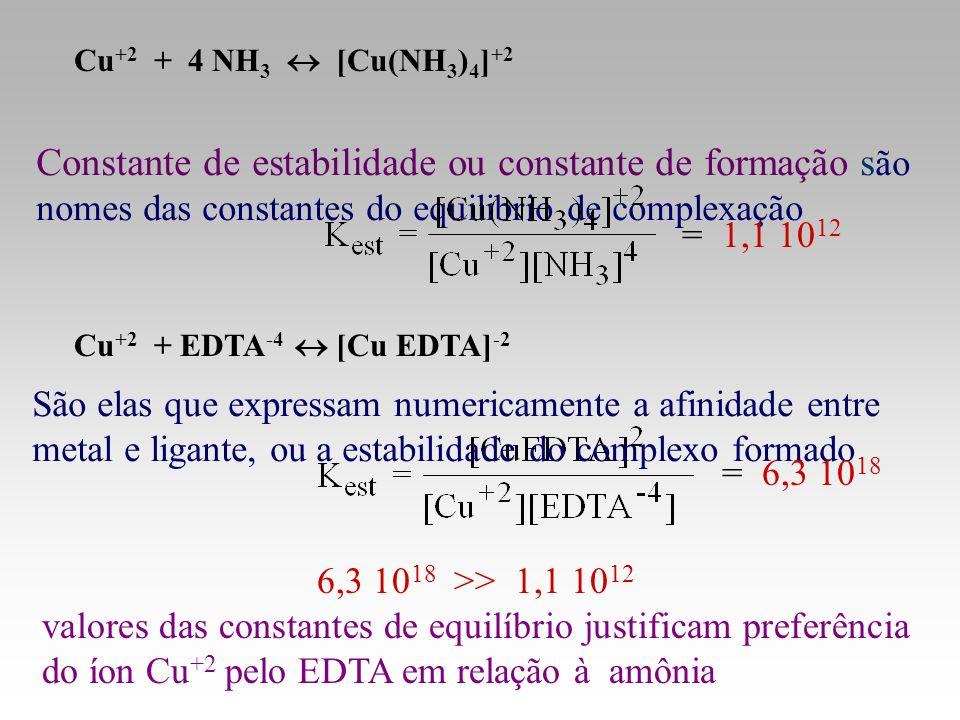 Cu +2 + 4 NH 3 [Cu(NH 3 ) 4 ] +2 Cu +2 + EDTA -4 [Cu EDTA] -2 Constante de estabilidade ou constante de formação s ão nomes das constantes do equilibr