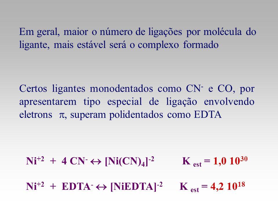 Em geral, maior o número de ligações por molécula do ligante, mais estável será o complexo formado Certos ligantes monodentados como CN - e CO, por ap