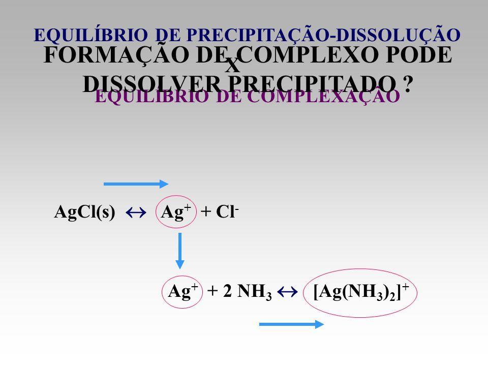 EQUILÍBRIO DE PRECIPITAÇÃO-DISSOLUÇÃO EQUILÍBRIO DE COMPLEXAÇÃO X AgCl(s) Ag + + Cl - Ag + + 2 NH 3 [Ag(NH 3 ) 2 ] + FORMAÇÃO DE COMPLEXO PODE DISSOLV
