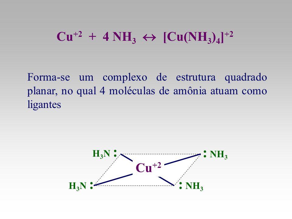 Cu +2 + 4 NH 3 [Cu(NH 3 ) 4 ] +2 Cu +2 H 3 N :: NH 3 H 3 N : Forma-se um complexo de estrutura quadrado planar, no qual 4 moléculas de amônia atuam co