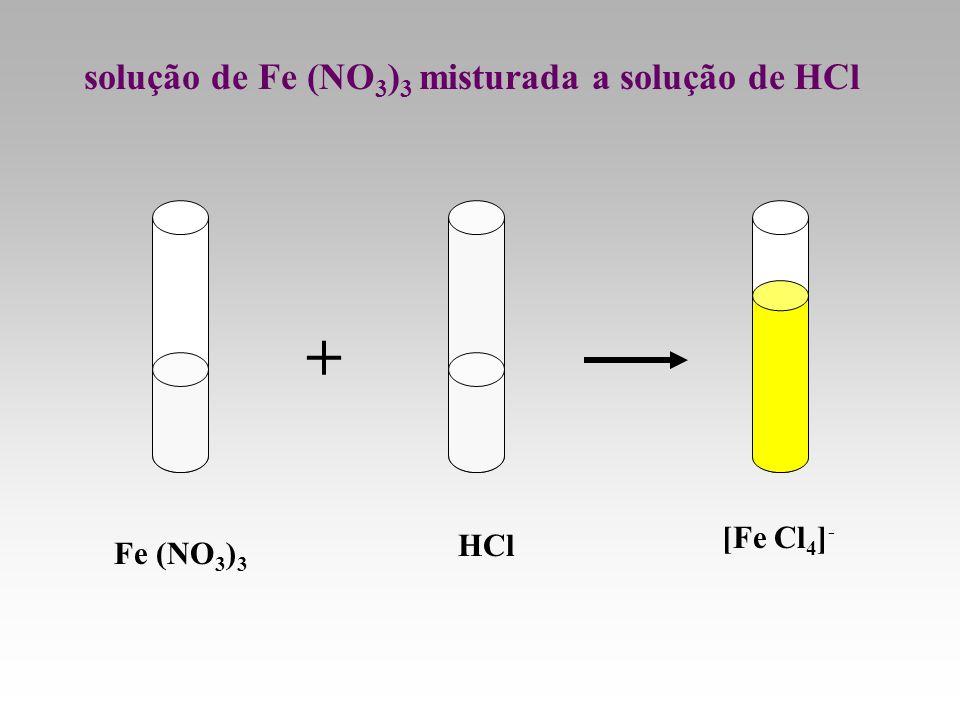 Fe (NO 3 ) 3 HCl [Fe Cl 4 ] - solução de Fe (NO 3 ) 3 misturada a solução de HCl +