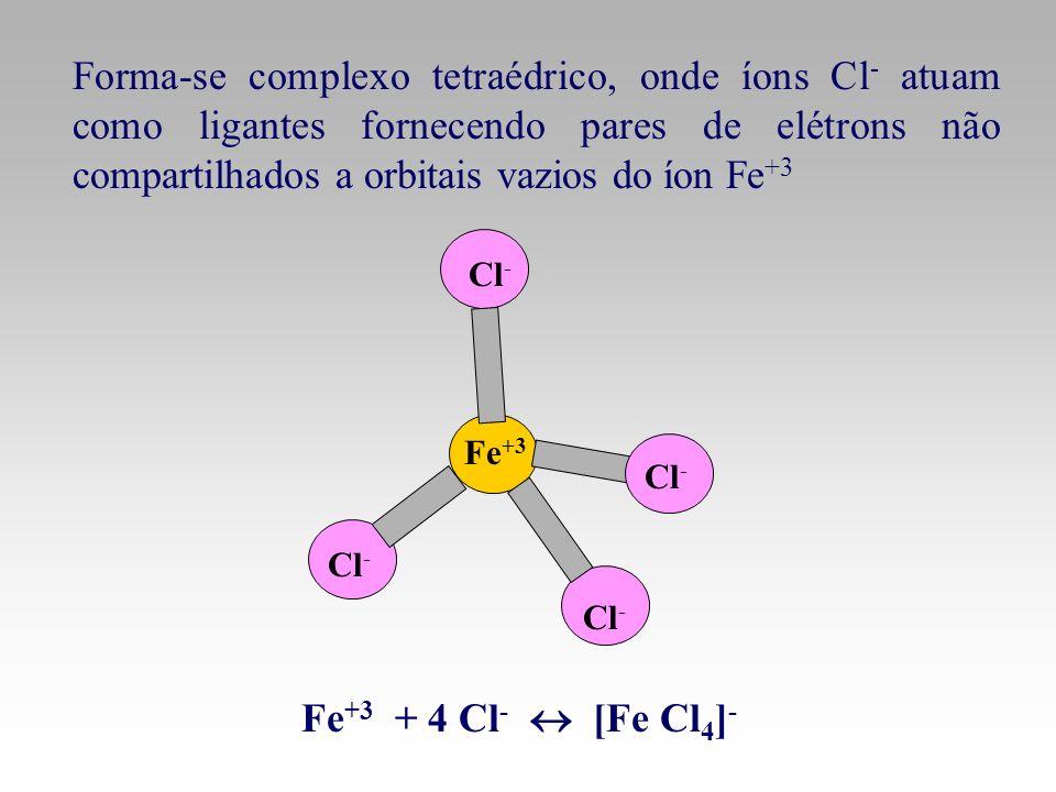 Forma-se complexo tetraédrico, onde íons Cl - atuam como ligantes fornecendo pares de elétrons não compartilhados a orbitais vazios do íon Fe +3 Fe +3