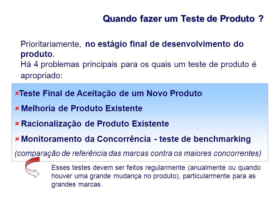 Quando fazer um Teste de Produto ? Prioritariamente, no estágio final de desenvolvimento do produto. Há 4 problemas principais para os quais um teste