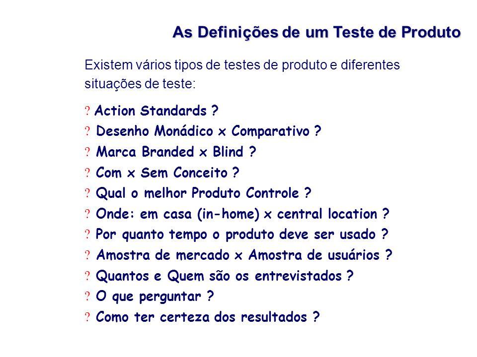 As Definições de um Teste de Produto Existem vários tipos de testes de produto e diferentes situações de teste: Action Standards ? Desenho Monádico x