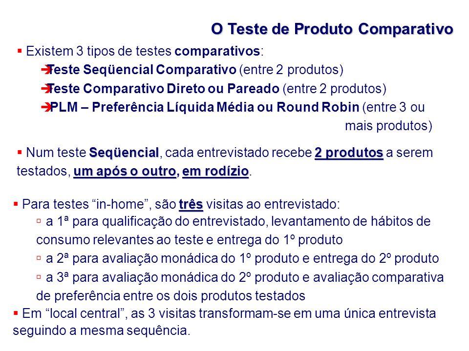 O Teste de Produto Comparativo Existem 3 tipos de testes comparativos: Teste Seqüencial Comparativo (entre 2 produtos) Teste Comparativo Direto ou Par