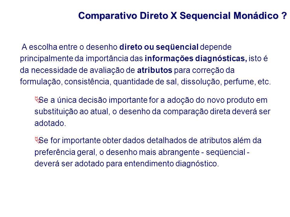 Comparativo Direto X Sequencial Monádico ? A escolha entre o desenho direto ou seqüencial depende principalmente da importância das informações diagnó