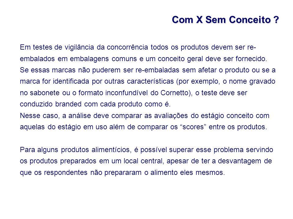 Com X Sem Conceito ? Em testes de vigilância da concorrência todos os produtos devem ser re- embalados em embalagens comuns e um conceito geral deve s