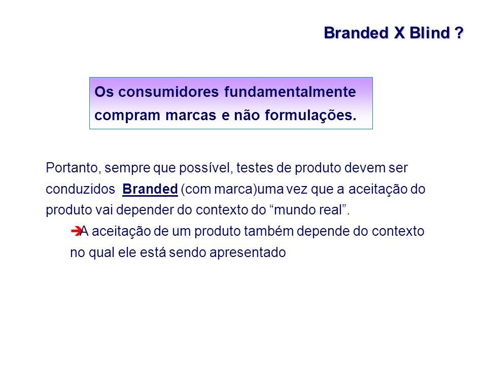 Branded X Blind ? Os consumidores fundamentalmente compram marcas e não formulações. Portanto, sempre que possível, testes de produto devem ser conduz