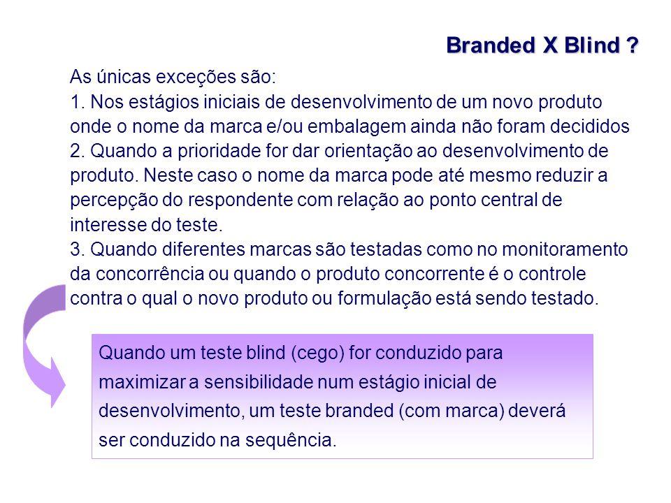 Branded X Blind ? As únicas exceções são: 1. Nos estágios iniciais de desenvolvimento de um novo produto onde o nome da marca e/ou embalagem ainda não