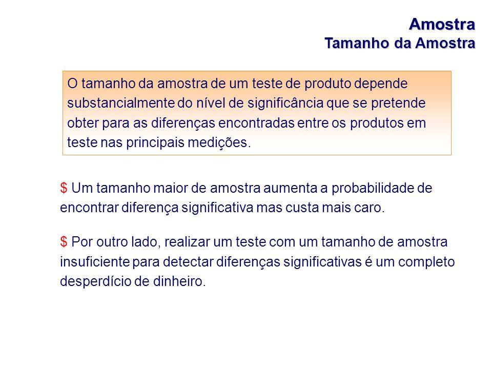 Amostra Tamanho da Amostra O tamanho da amostra de um teste de produto depende substancialmente do nível de significância que se pretende obter para a