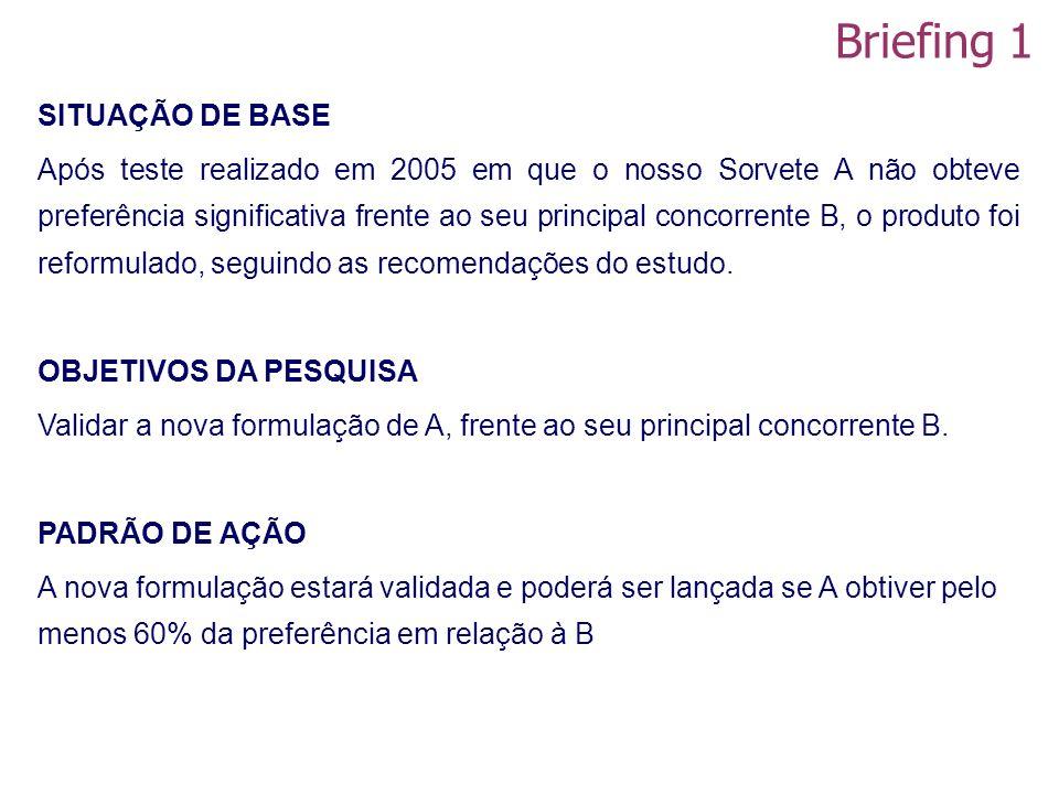 Briefing 1 SITUAÇÃO DE BASE Após teste realizado em 2005 em que o nosso Sorvete A não obteve preferência significativa frente ao seu principal concorr