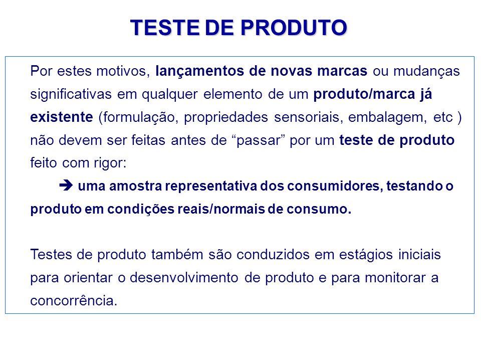 TESTE DE PRODUTO Por estes motivos, lançamentos de novas marcas ou mudanças significativas em qualquer elemento de um produto/marca já existente (form