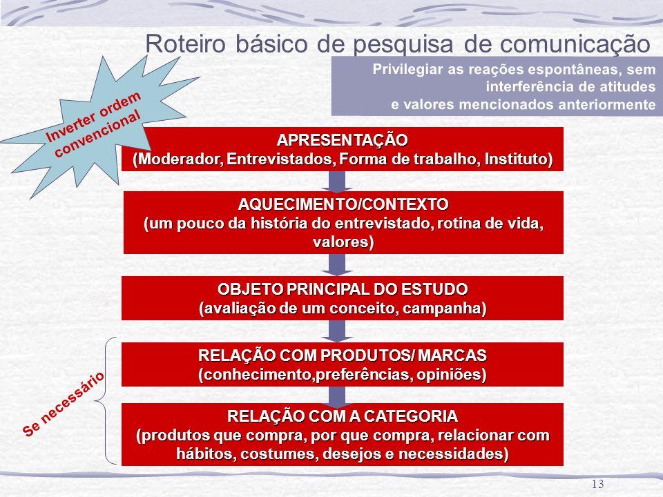 13 Roteiro básico de pesquisa de comunicação AQUECIMENTO/CONTEXTO (um pouco da história do entrevistado, rotina de vida, valores) APRESENTAÇÃO (Modera