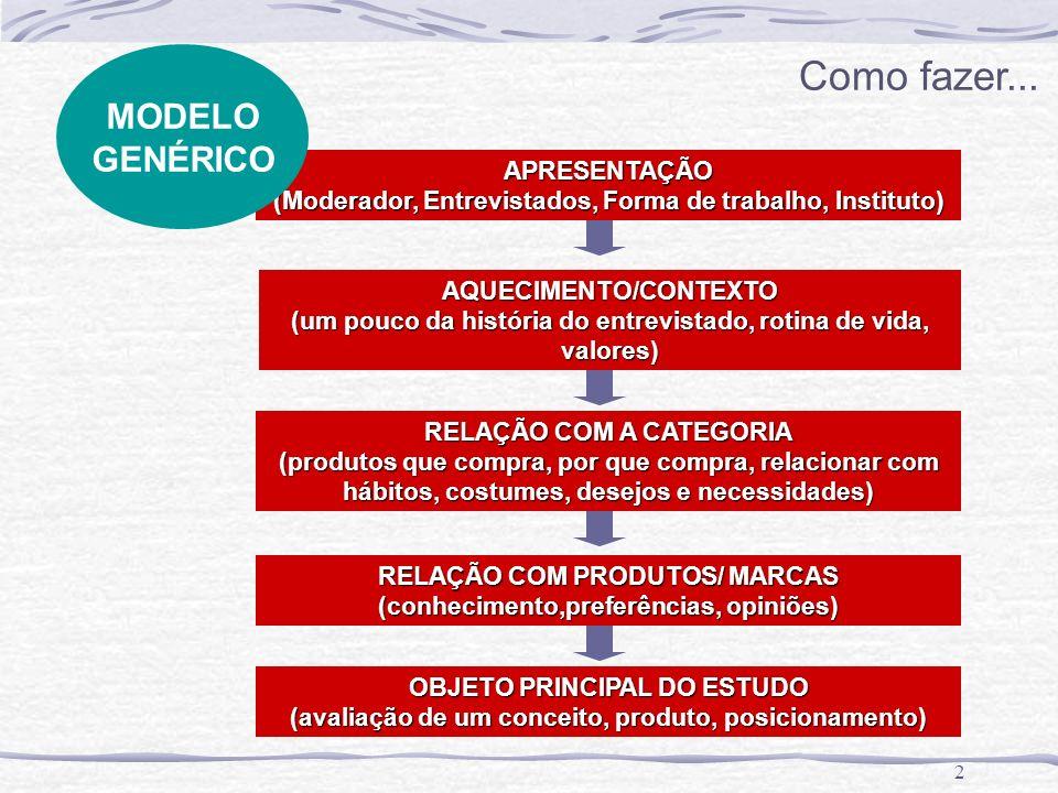 13 Roteiro básico de pesquisa de comunicação AQUECIMENTO/CONTEXTO (um pouco da história do entrevistado, rotina de vida, valores) APRESENTAÇÃO (Moderador, Entrevistados, Forma de trabalho, Instituto) OBJETO PRINCIPAL DO ESTUDO (avaliação de um conceito, campanha) RELAÇÃO COM PRODUTOS/ MARCAS (conhecimento,preferências, opiniões) RELAÇÃO COM A CATEGORIA (produtos que compra, por que compra, relacionar com hábitos, costumes, desejos e necessidades) Se necessário Privilegiar as reações espontâneas, sem interferência de atitudes e valores mencionados anteriormente Inverter ordem convencional