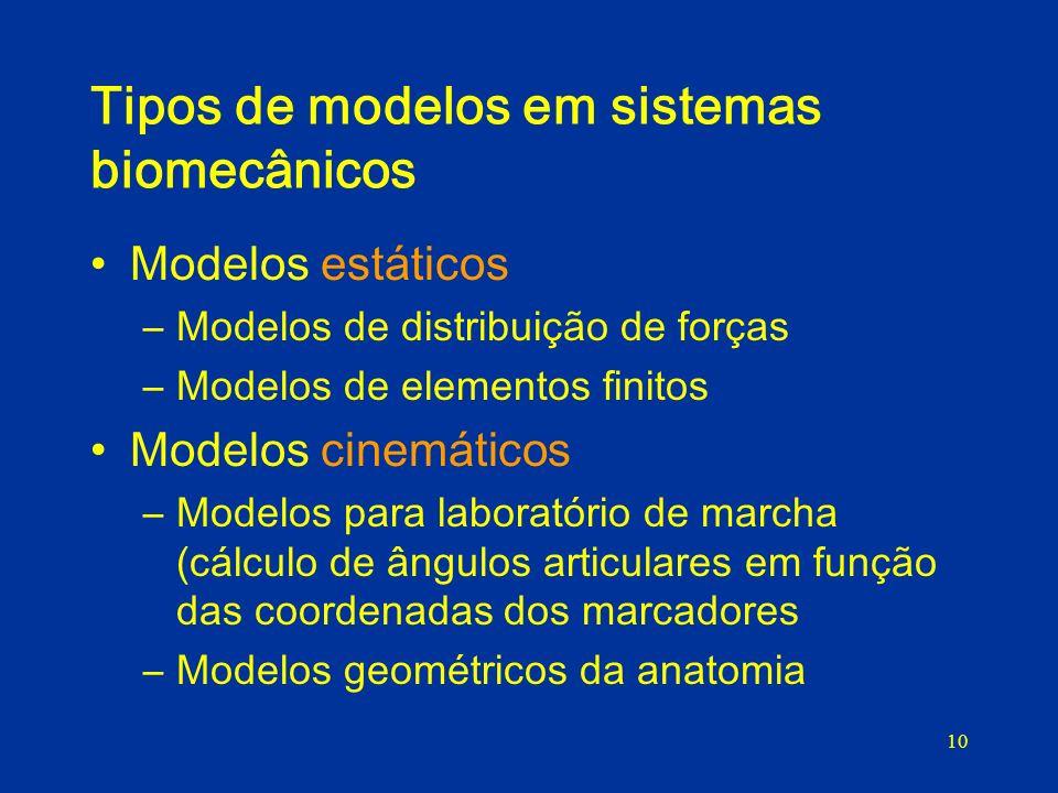 10 Tipos de modelos em sistemas biomecânicos Modelos estáticos –Modelos de distribuição de forças –Modelos de elementos finitos Modelos cinemáticos –Modelos para laboratório de marcha (cálculo de ângulos articulares em função das coordenadas dos marcadores –Modelos geométricos da anatomia