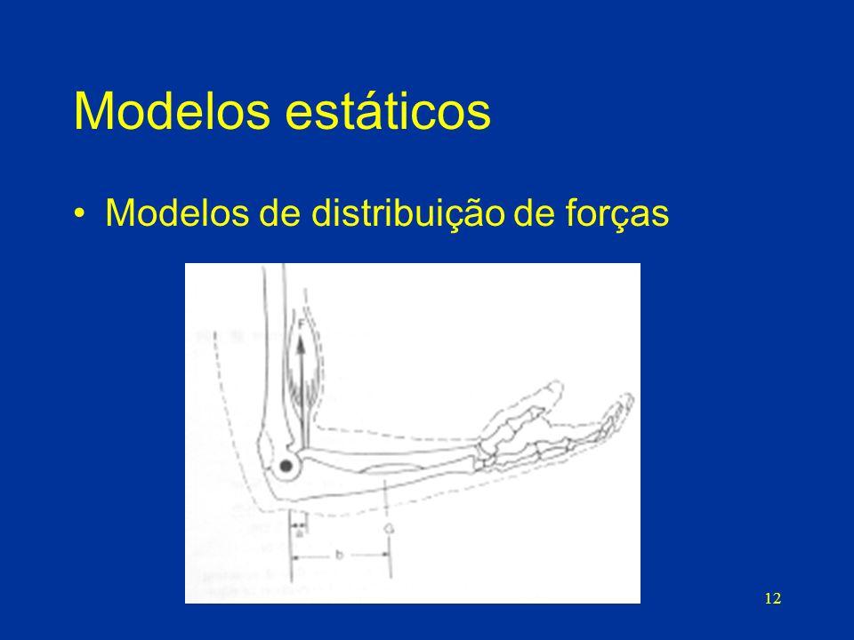 12 Modelos estáticos Modelos de distribuição de forças
