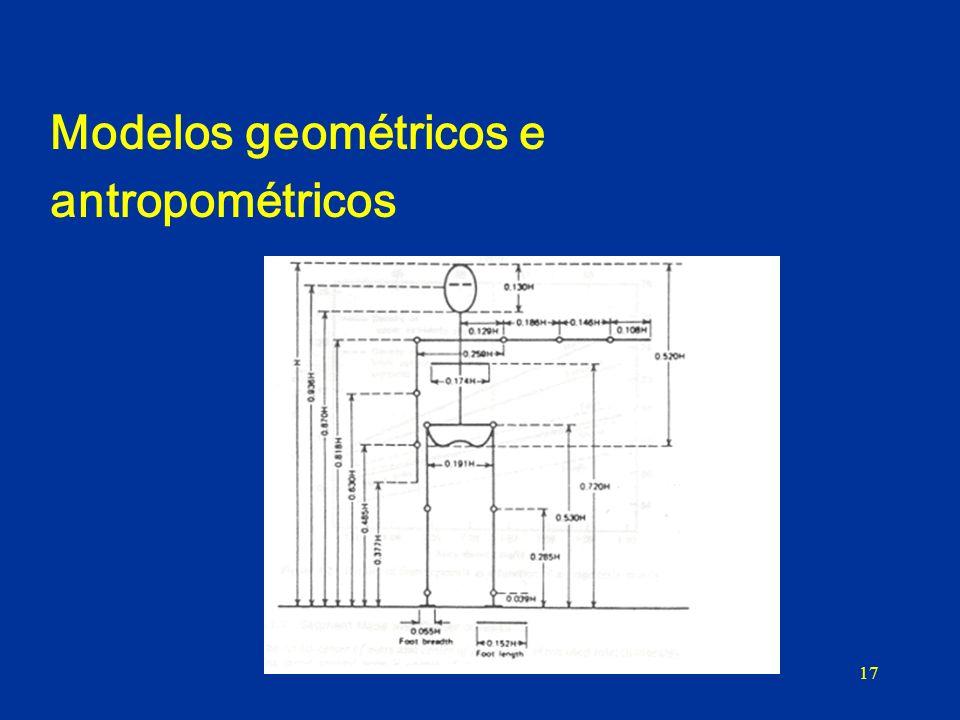 17 Modelos geométricos e antropométricos