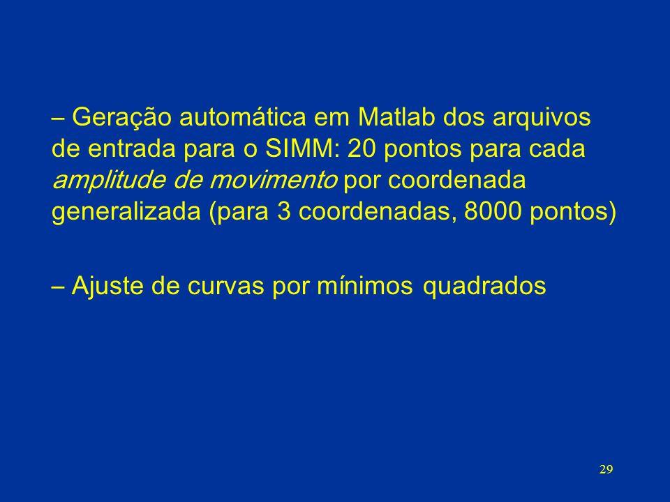 29 – Geração automática em Matlab dos arquivos de entrada para o SIMM: 20 pontos para cada amplitude de movimento por coordenada generalizada (para 3 coordenadas, 8000 pontos) – Ajuste de curvas por mínimos quadrados