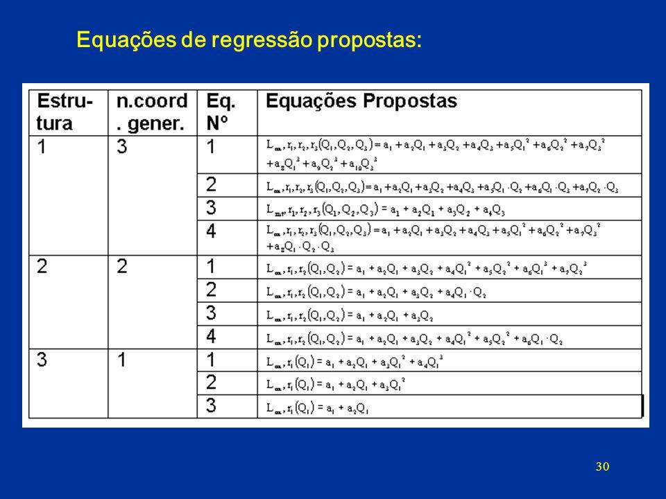 30 Equações de regressão propostas: