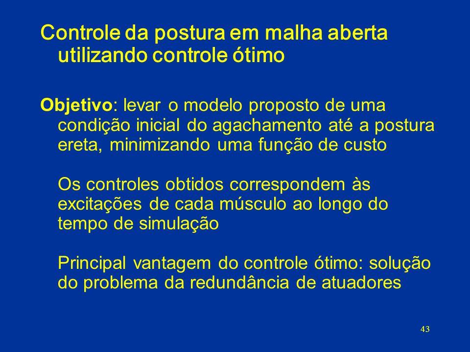 43 Controle da postura em malha aberta utilizando controle ótimo Objetivo: levar o modelo proposto de uma condição inicial do agachamento até a postur