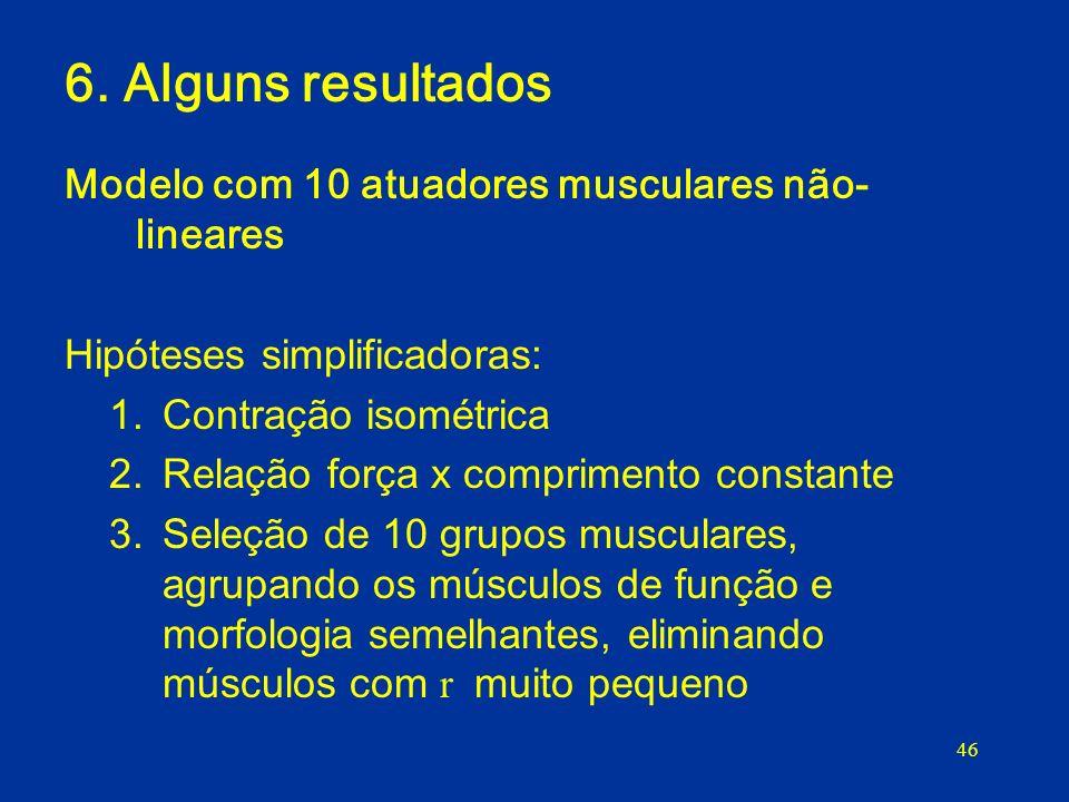 46 6. Alguns resultados Modelo com 10 atuadores musculares não- lineares Hipóteses simplificadoras: 1.Contração isométrica 2.Relação força x comprimen