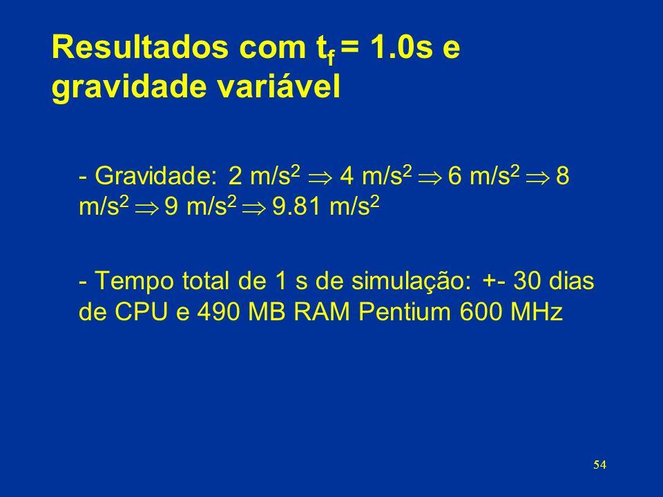 54 Resultados com t f = 1.0s e gravidade variável - Gravidade: 2 m/s 2 4 m/s 2 6 m/s 2 8 m/s 2 9 m/s 2 9.81 m/s 2 - Tempo total de 1 s de simulação: +- 30 dias de CPU e 490 MB RAM Pentium 600 MHz