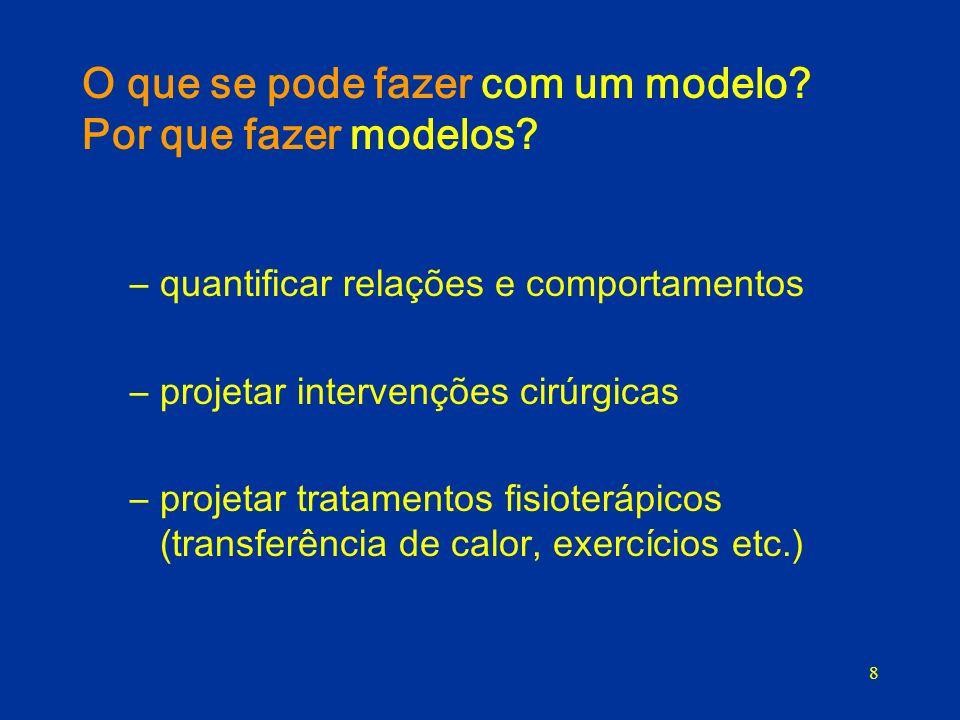 8 O que se pode fazer com um modelo? Por que fazer modelos? –quantificar relações e comportamentos –projetar intervenções cirúrgicas –projetar tratame