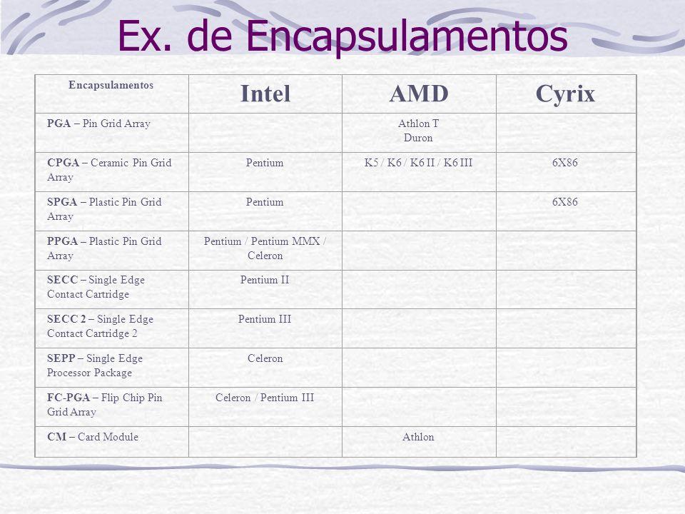 Ex. de Encapsulamentos Encapsulamentos IntelAMDCyrix PGA – Pin Grid Array Athlon T Duron CPGA – Ceramic Pin Grid Array PentiumK5 / K6 / K6 II / K6 III