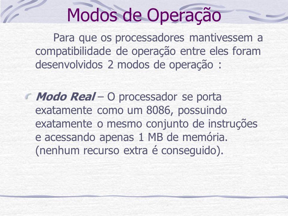 Modos de Operação Para que os processadores mantivessem a compatibilidade de operação entre eles foram desenvolvidos 2 modos de operação : Modo Real –