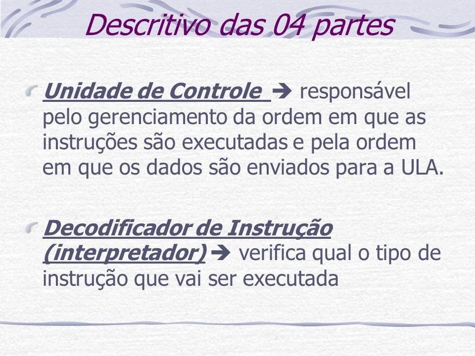 Descritivo das 04 partes Unidade de Controle responsável pelo gerenciamento da ordem em que as instruções são executadas e pela ordem em que os dados